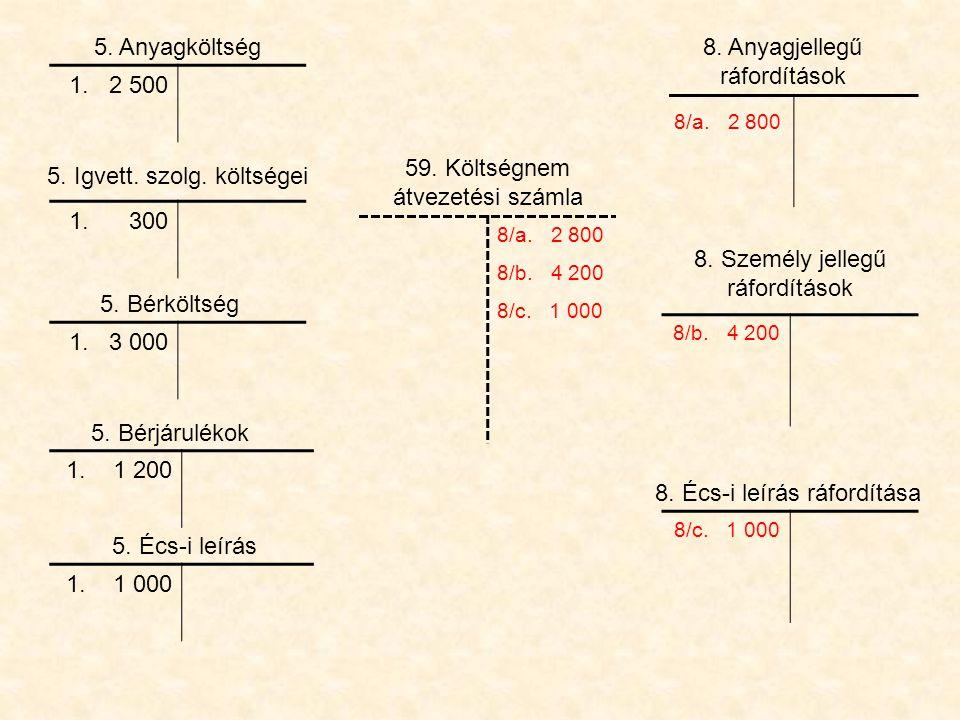 1. 300 1. 1 200 1. 3 000 5. Anyagköltség 8. Személy jellegű ráfordítások 59. Költségnem átvezetési számla 5. Écs-i leírás 8. Anyagjellegű ráfordítások