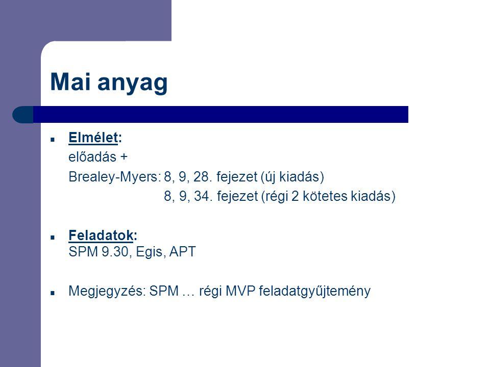 Mai anyag Elmélet: előadás + Brealey-Myers: 8, 9, 28. fejezet (új kiadás) 8, 9, 34. fejezet (régi 2 kötetes kiadás) Feladatok: SPM 9.30, Egis, APT Meg
