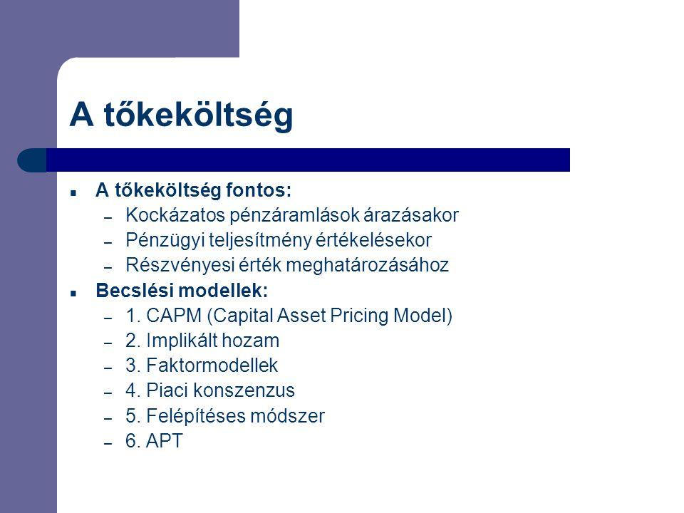A tőkeköltség A tőkeköltség fontos: – Kockázatos pénzáramlások árazásakor – Pénzügyi teljesítmény értékelésekor – Részvényesi érték meghatározásához Becslési modellek: – 1.