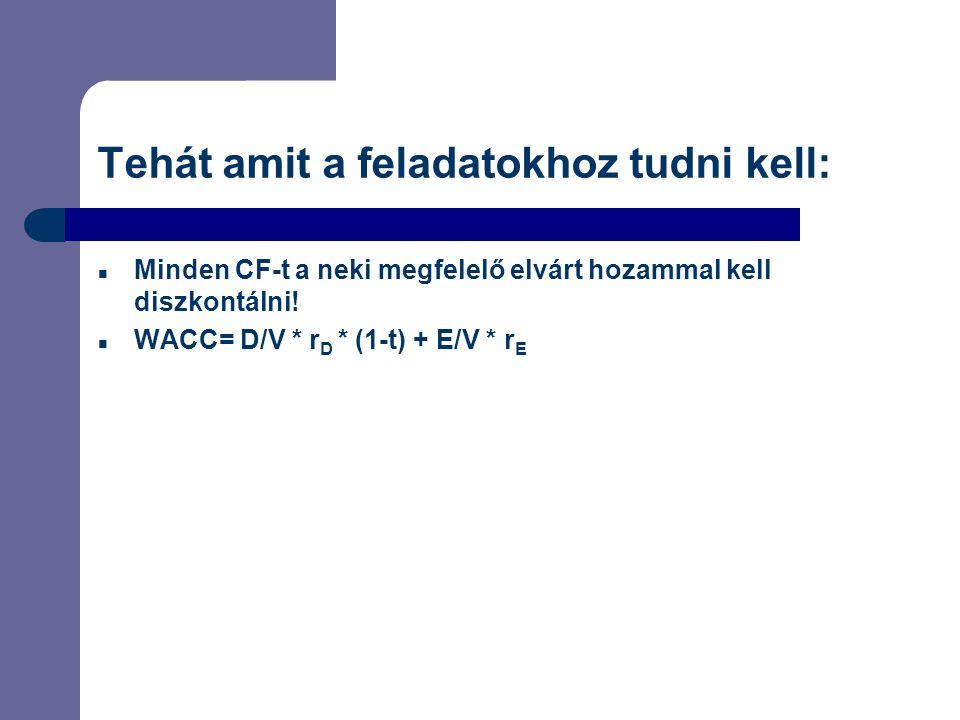 Tehát amit a feladatokhoz tudni kell: Minden CF-t a neki megfelelő elvárt hozammal kell diszkontálni! WACC= D/V * r D * (1-t) + E/V * r E