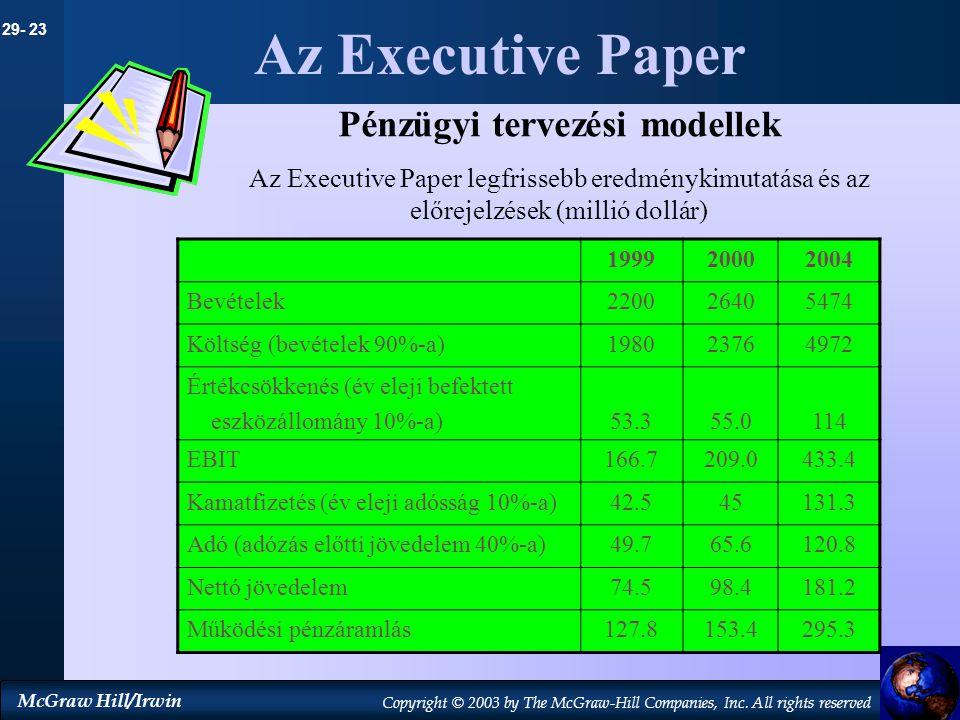 29- 23 McGraw Hill/Irwin Copyright © 2003 by The McGraw-Hill Companies, Inc. All rights reserved Az Executive Paper Pénzügyi tervezési modellek Az Exe