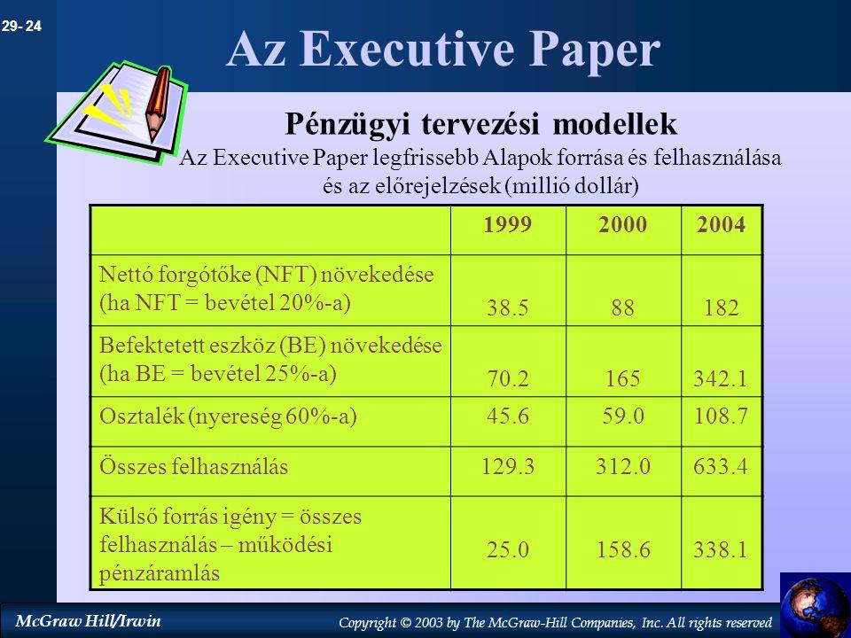 29- 24 McGraw Hill/Irwin Copyright © 2003 by The McGraw-Hill Companies, Inc. All rights reserved Az Executive Paper Pénzügyi tervezési modellek Az Exe
