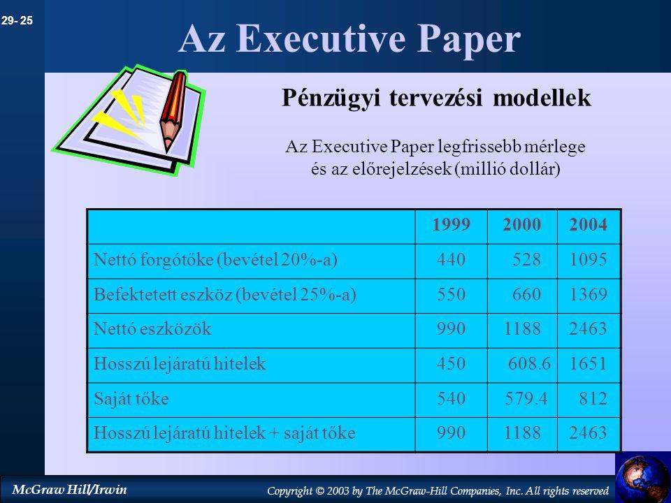 29- 25 McGraw Hill/Irwin Copyright © 2003 by The McGraw-Hill Companies, Inc. All rights reserved Az Executive Paper Pénzügyi tervezési modellek Az Exe
