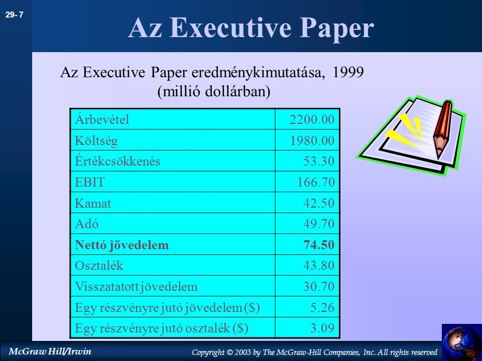 29- 7 McGraw Hill/Irwin Copyright © 2003 by The McGraw-Hill Companies, Inc. All rights reserved Az Executive Paper Az Executive Paper eredménykimutatá