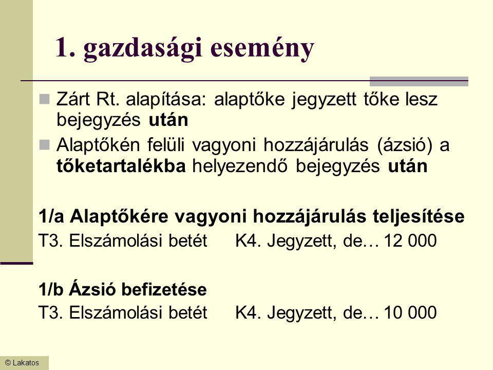 © Lakatos 1. gazdasági esemény Zárt Rt. alapítása: alaptőke jegyzett tőke lesz bejegyzés után Alaptőkén felüli vagyoni hozzájárulás (ázsió) a tőketart