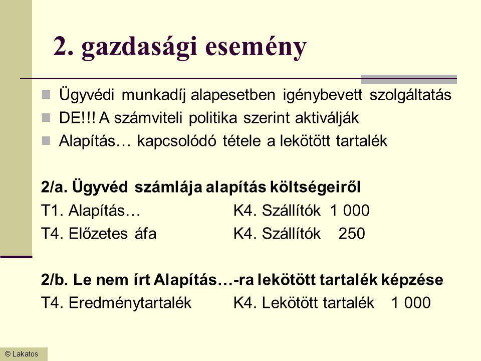 © Lakatos 2. gazdasági esemény Ügyvédi munkadíj alapesetben igénybevett szolgáltatás DE!!! A számviteli politika szerint aktiválják Alapítás… kapcsoló