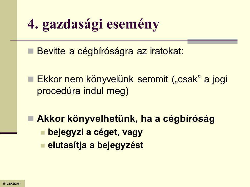 """© Lakatos 4. gazdasági esemény Bevitte a cégbíróságra az iratokat: Ekkor nem könyvelünk semmit (""""csak"""" a jogi procedúra indul meg) Akkor könyvelhetünk"""