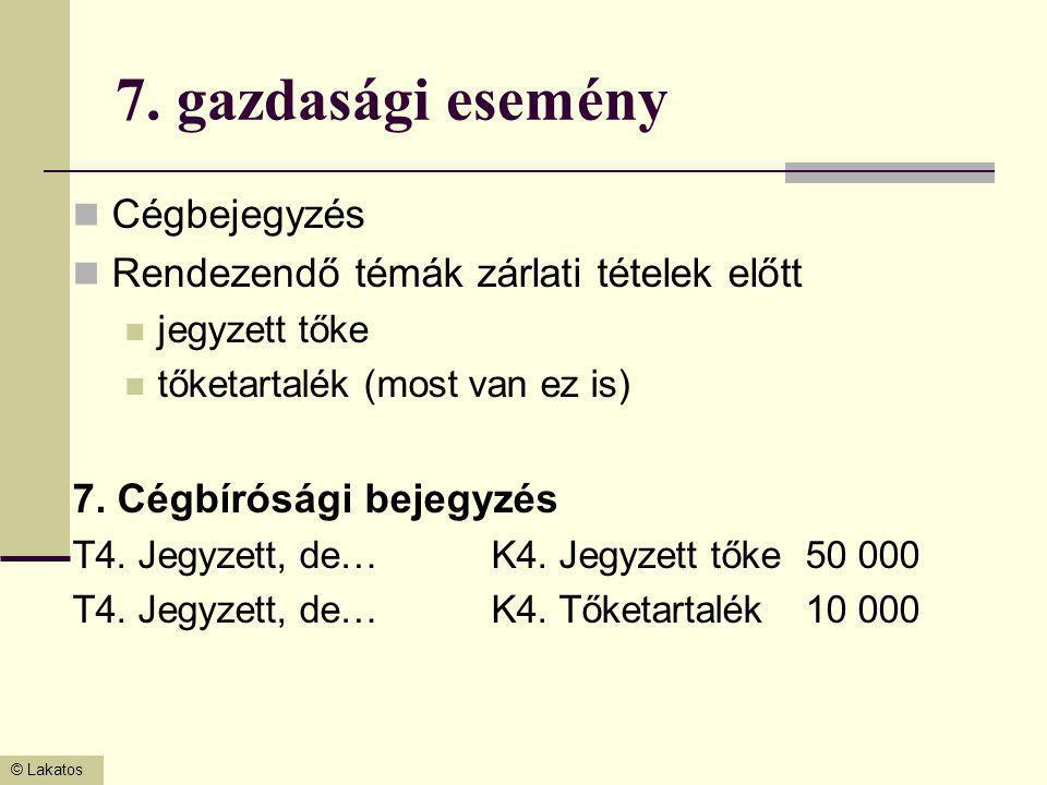 © Lakatos 7. gazdasági esemény Cégbejegyzés Rendezendő témák zárlati tételek előtt jegyzett tőke tőketartalék (most van ez is) 7. Cégbírósági bejegyzé
