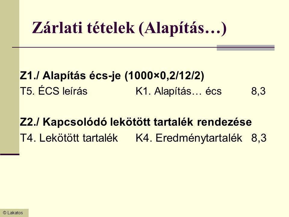 © Lakatos Zárlati tételek (Alapítás…) Z1./ Alapítás écs-je (1000×0,2/12/2) T5. ÉCS leírásK1. Alapítás… écs8,3 Z2./ Kapcsolódó lekötött tartalék rendez