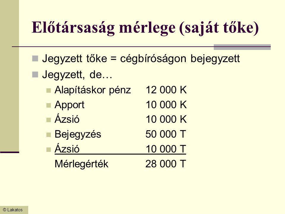 © Lakatos Előtársaság mérlege (saját tőke) Jegyzett tőke = cégbíróságon bejegyzett Jegyzett, de… Alapításkor pénz12 000 K Apport10 000 K Ázsió10 000 K