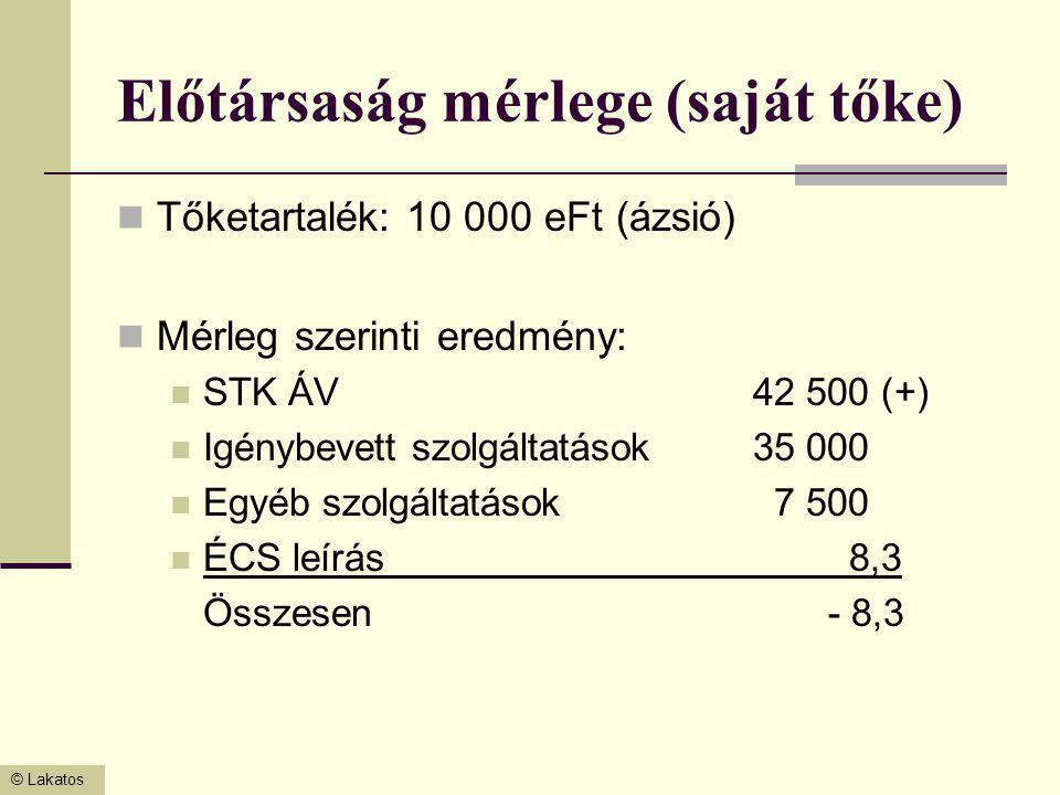 © Lakatos Előtársaság mérlege (saját tőke) Tőketartalék: 10 000 eFt (ázsió) Mérleg szerinti eredmény: STK ÁV42 500 (+) Igénybevett szolgáltatások35 00
