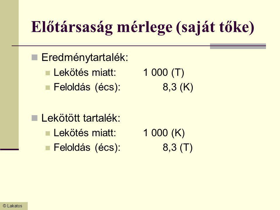 © Lakatos Előtársaság mérlege (saját tőke) Eredménytartalék: Lekötés miatt:1 000 (T) Feloldás (écs): 8,3 (K) Lekötött tartalék: Lekötés miatt:1 000 (K
