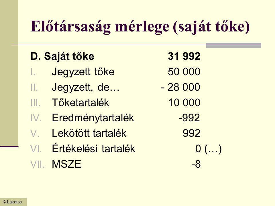 © Lakatos Előtársaság mérlege (saját tőke) D. Saját tőke31 992 I. Jegyzett tőke50 000 II. Jegyzett, de… - 28 000 III. Tőketartalék10 000 IV. Eredményt