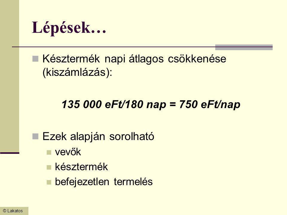 © Lakatos Lépések… Késztermék napi átlagos csökkenése (kiszámlázás): 135 000 eFt/180 nap = 750 eFt/nap Ezek alapján sorolható vevők késztermék befejez