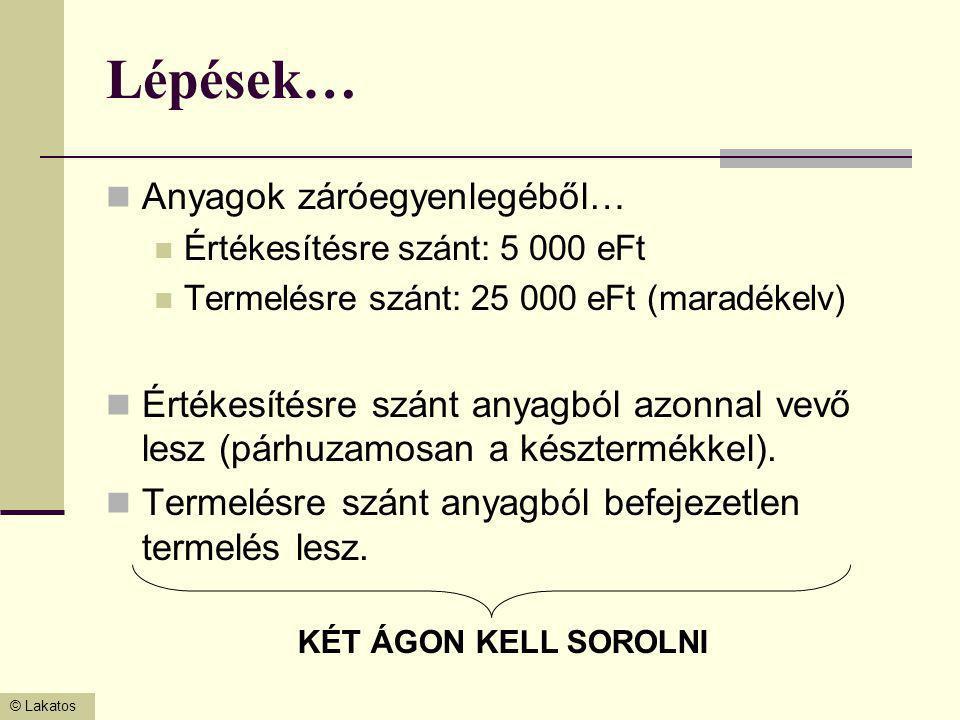 © Lakatos 5.