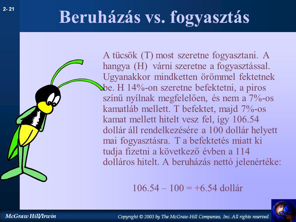 2- 21 McGraw Hill/Irwin Copyright © 2003 by The McGraw-Hill Companies, Inc. All rights reserved Beruházás vs. fogyasztás A tücsök (T) most szeretne fo