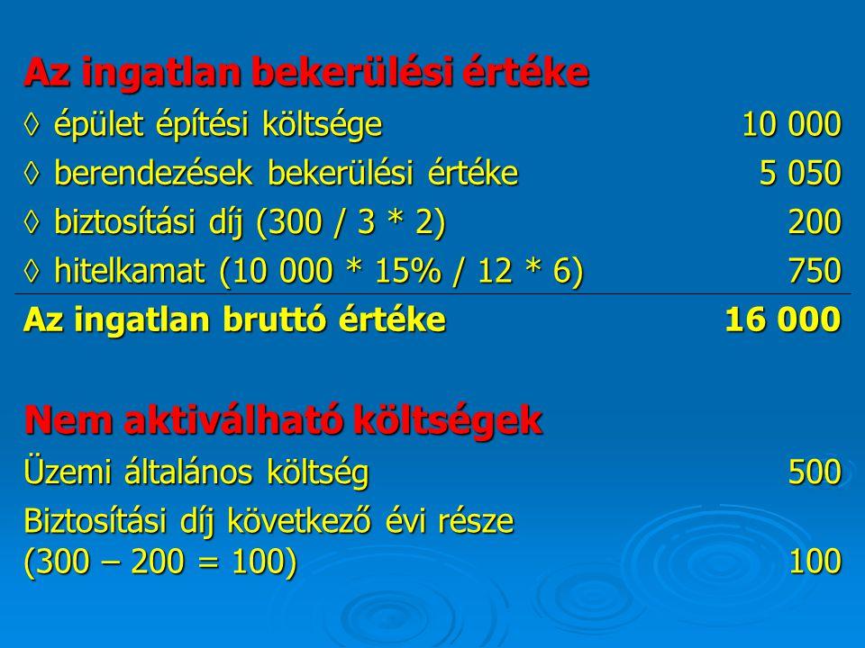3.Február 1. Használatba vétel (üzembe helyezés) Bruttó érték 1 600 eFt, évi écs.