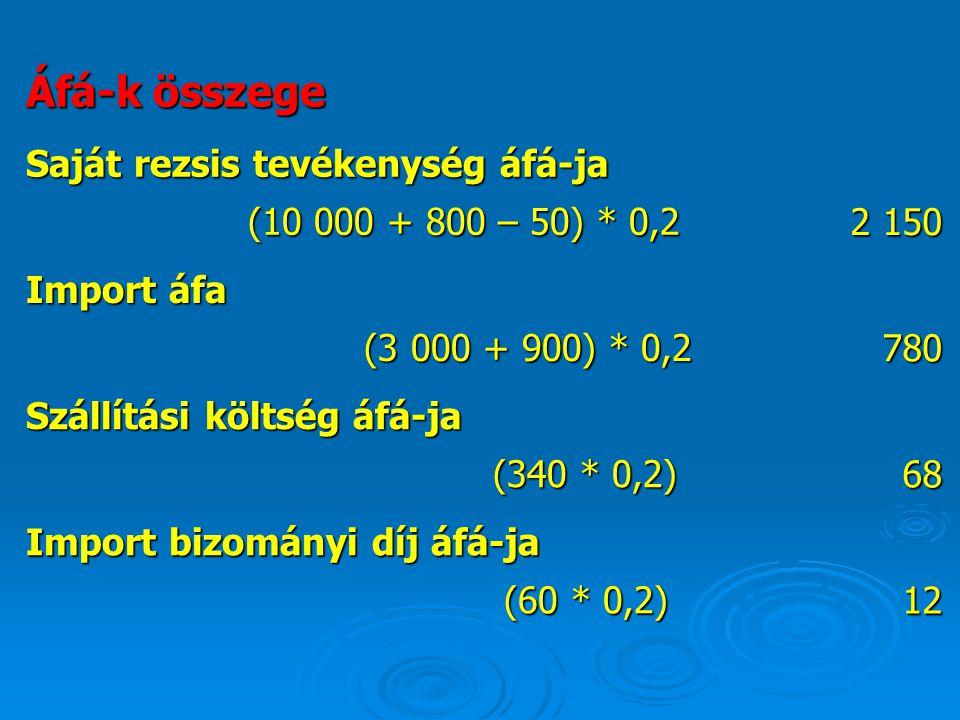 12 Import bizományi díj áfá-ja (60 * 0,2) (60 * 0,2) 68 Szállítási költség áfá-ja (340 * 0,2) (340 * 0,2) 780 Import áfa (3 000 + 900) * 0,2 (3 000 +