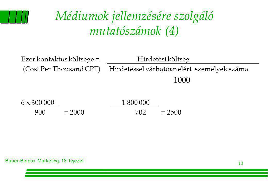 Bauer-Berács: Marketing, 13. fejezet 10 Médiumok jellemzésére szolgáló mutatószámok (4) Ezer kontaktus költsége = Hirdetési költség (Cost Per Thousand