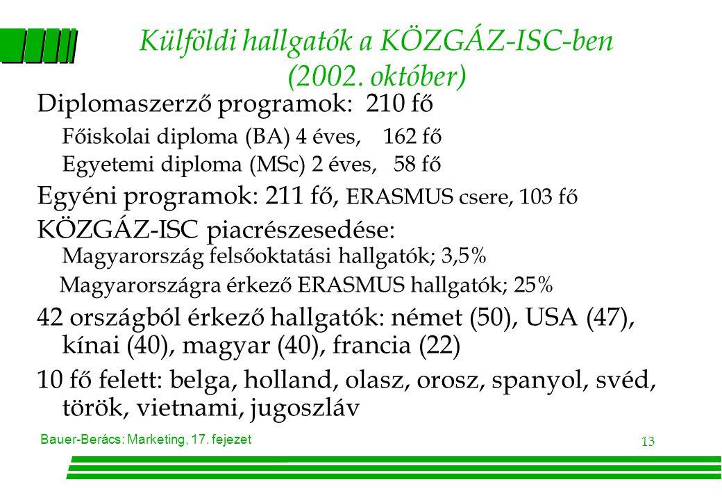 Bauer-Berács: Marketing, 17.fejezet 13 Külföldi hallgatók a KÖZGÁZ-ISC-ben (2002.