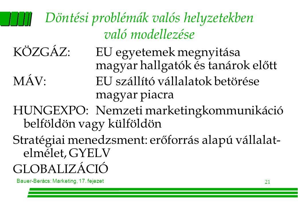 Bauer-Berács: Marketing, 17.