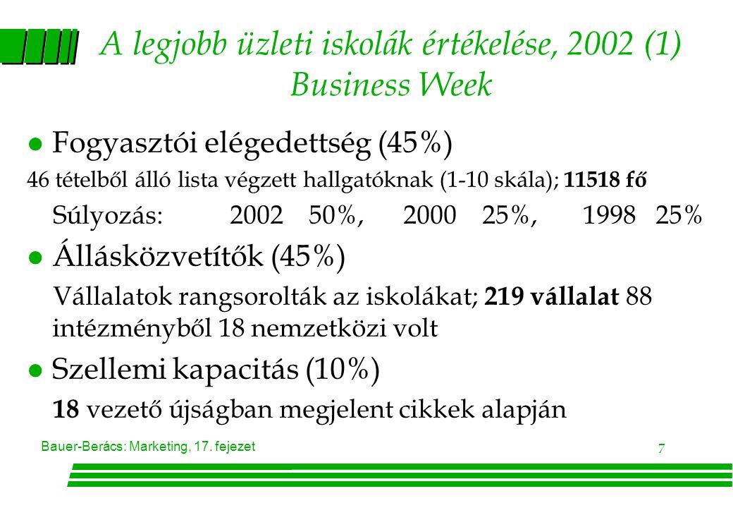 Bauer-Berács: Marketing, 17.fejezet 8 A legjobb üzleti iskolák 2002, USA (2) Business Week 1.