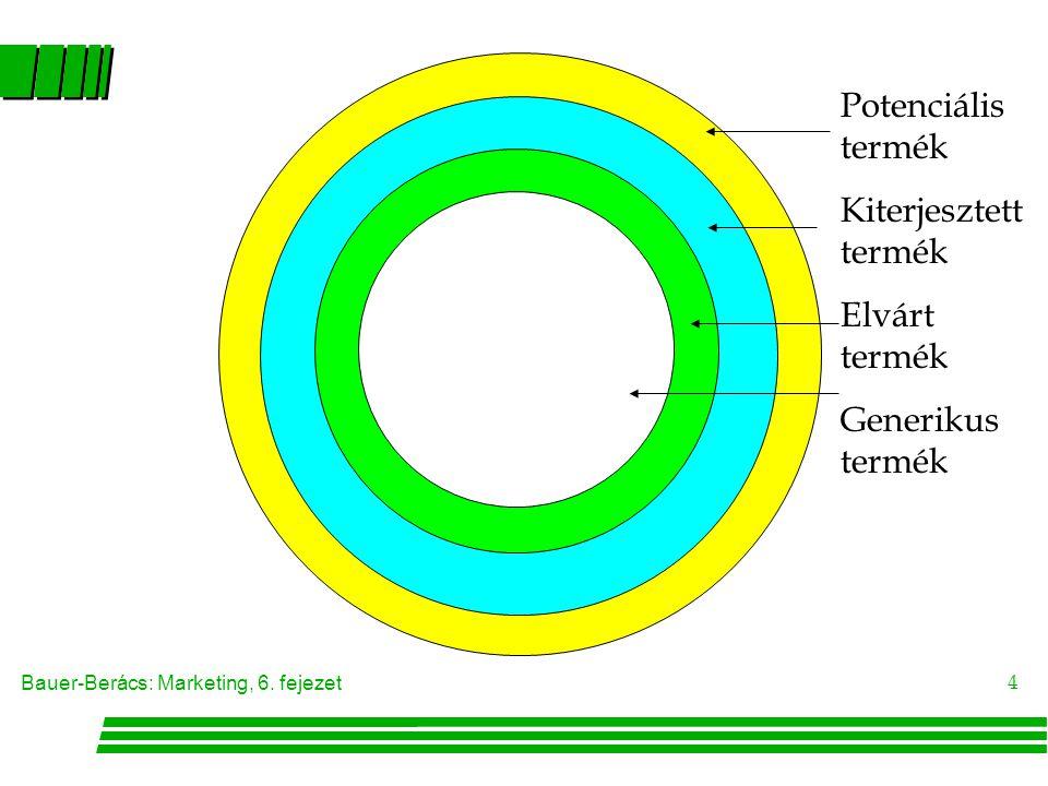 Bauer-Berács: Marketing, 6. fejezet 4 Potenciális termék Kiterjesztett termék Elvárt termék Generikus termék