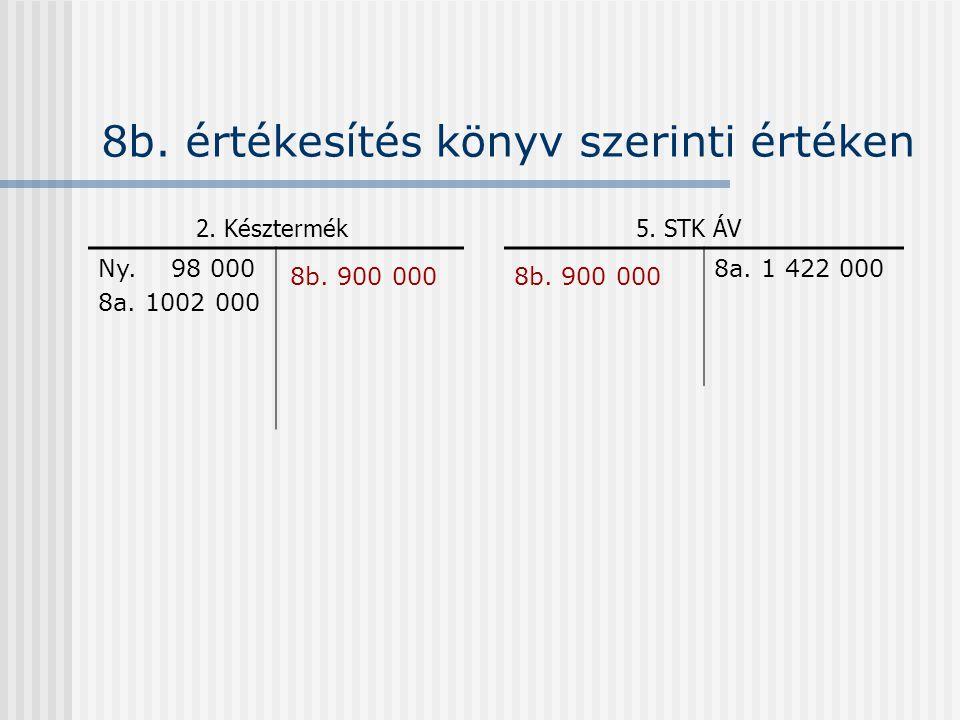 8b. értékesítés könyv szerinti értéken Ny. 98 000 8a.