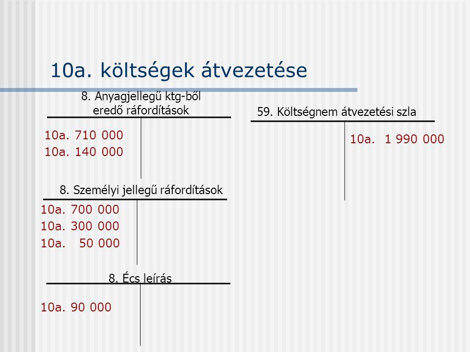 10a. költségek átvezetése 8. Anyagjellegű ktg-ből eredő ráfordítások 59.