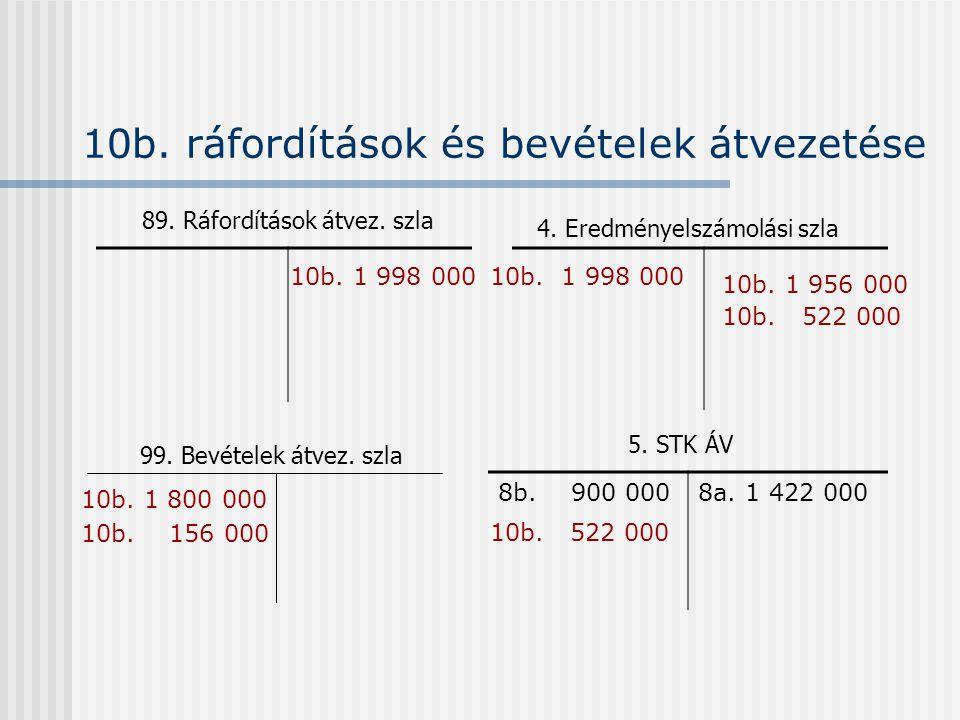 10b. ráfordítások és bevételek átvezetése 89. Ráfordítások átvez.