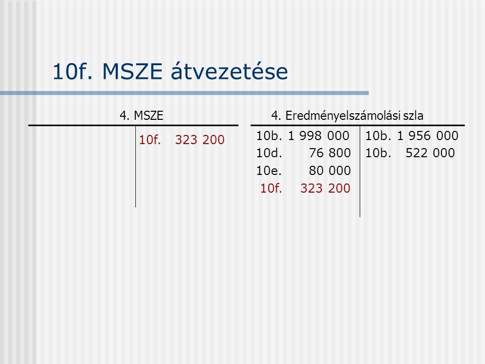 10f. MSZE átvezetése 4. Eredményelszámolási szla 10b.
