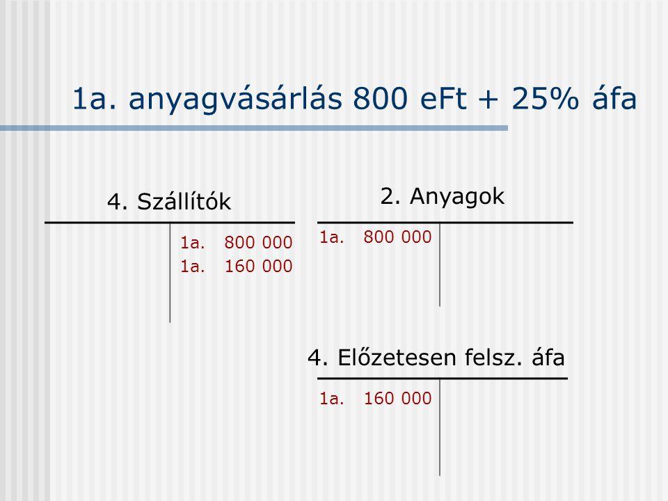 1a. anyagvásárlás 800 eFt + 25% áfa 4. Szállítók 2.