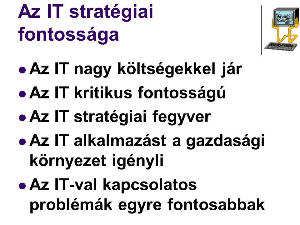 Az IT stratégiai fontossága Az IT nagy költségekkel jár Az IT kritikus fontosságú Az IT stratégiai fegyver Az IT alkalmazást a gazdasági környezet igé