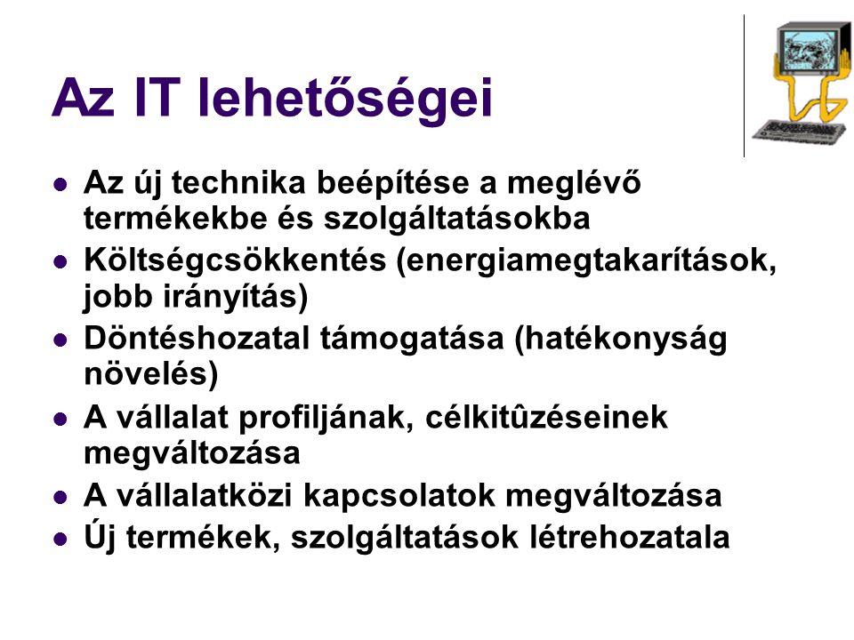 Az IT lehetőségei Az új technika beépítése a meglévő termékekbe és szolgáltatásokba Költségcsökkentés (energiamegtakarítások, jobb irányítás) Döntésho