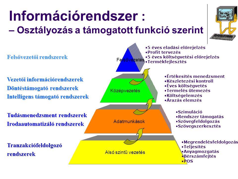 Információrendszer : – Osztályozás a támogatott funkció szerint Felsővezetői rendszerek Vezetői információrendszerek Döntéstámogató rendszerek Intelli