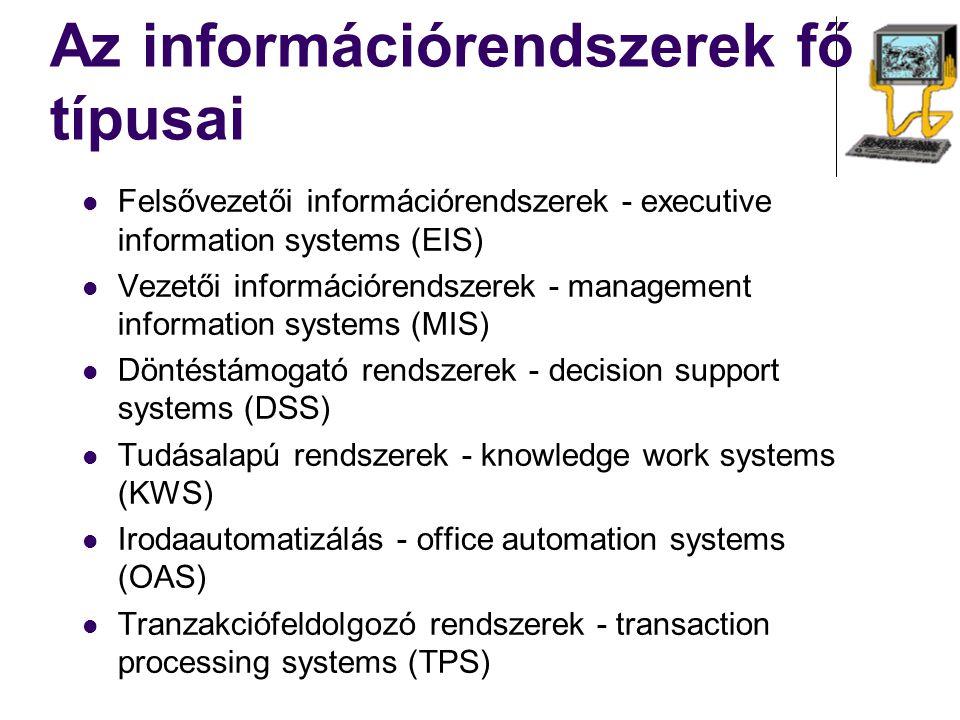 Felsővezetői információrendszerek - executive information systems (EIS) Vezetői információrendszerek - management information systems (MIS) Döntéstámo