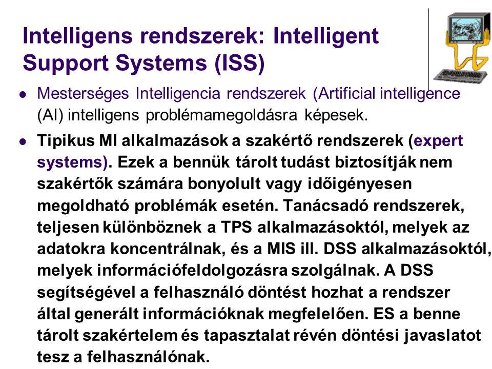 Intelligens rendszerek: Intelligent Support Systems (ISS) Mesterséges Intelligencia rendszerek (Artificial intelligence (AI) intelligens problémamegol