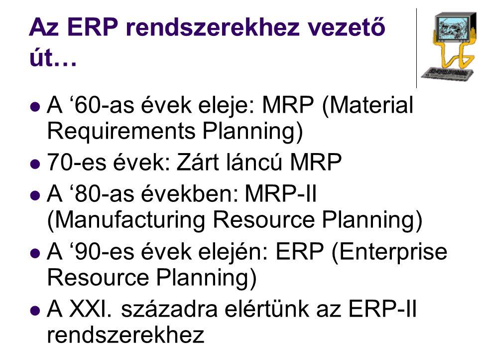 Az ERP rendszerekhez vezető út… A '60-as évek eleje: MRP (Material Requirements Planning) 70-es évek: Zárt láncú MRP A '80-as években: MRP-II (Manufac