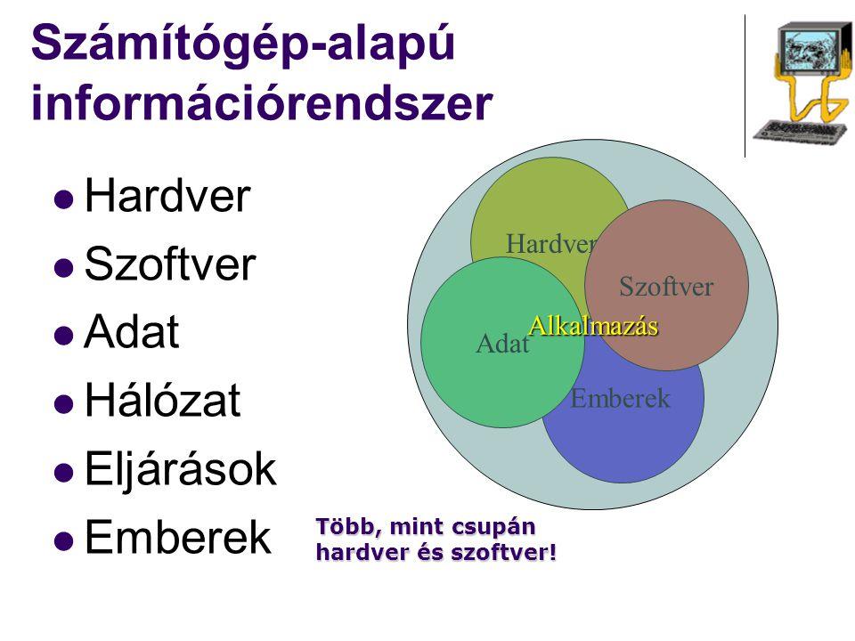 Emberek Számítógép-alapú információrendszer Hardver Szoftver Adat Hálózat Eljárások Emberek Hardver Szoftver Adat Több, mint csupán hardver és szoftve