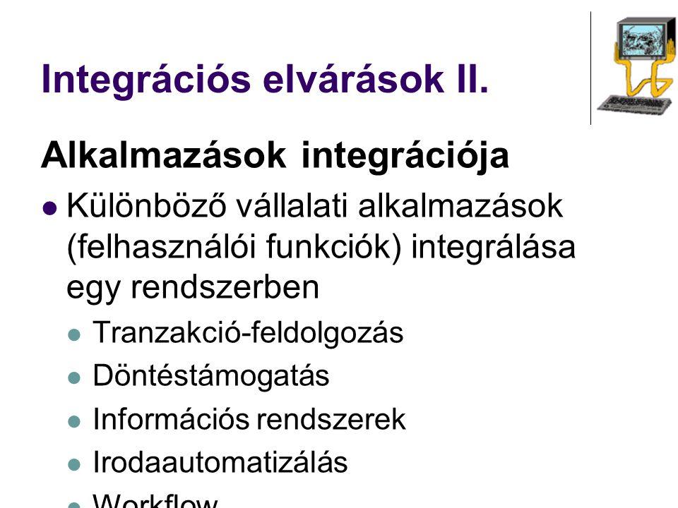 Integrációs elvárások II. Alkalmazások integrációja Különböző vállalati alkalmazások (felhasználói funkciók) integrálása egy rendszerben Tranzakció-fe