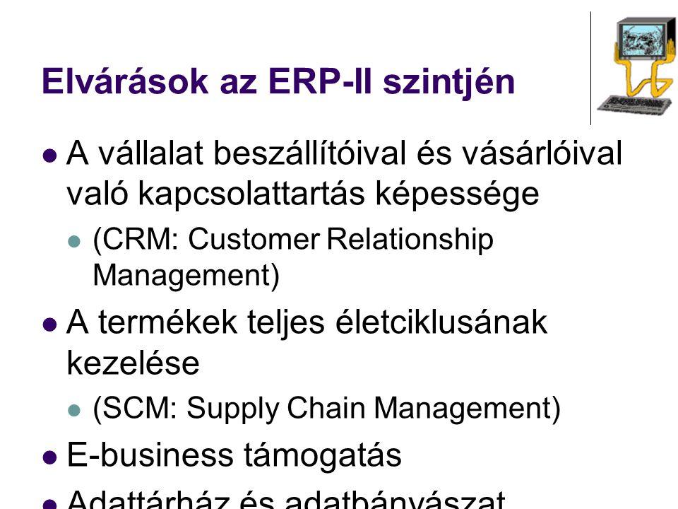 Elvárások az ERP-II szintjén A vállalat beszállítóival és vásárlóival való kapcsolattartás képessége (CRM: Customer Relationship Management) A terméke