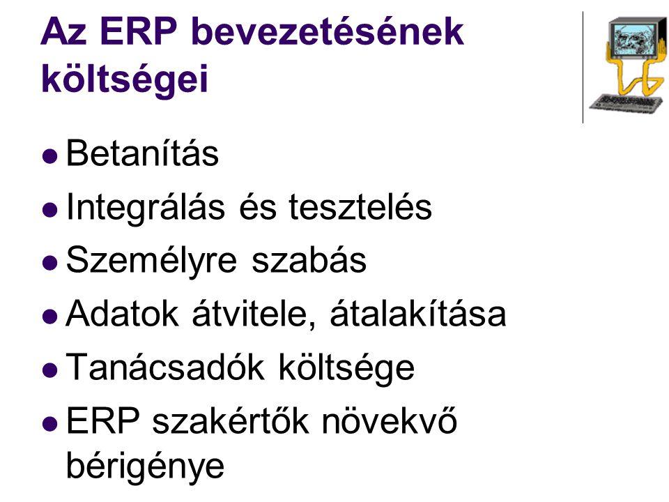 Az ERP bevezetésének költségei Betanítás Integrálás és tesztelés Személyre szabás Adatok átvitele, átalakítása Tanácsadók költsége ERP szakértők növek
