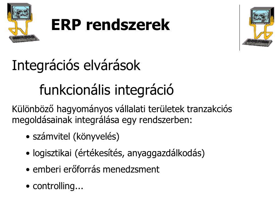 ERP rendszerek Integrációs elvárások funkcionális integráció Különböző hagyományos vállalati területek tranzakciós megoldásainak integrálása egy rends