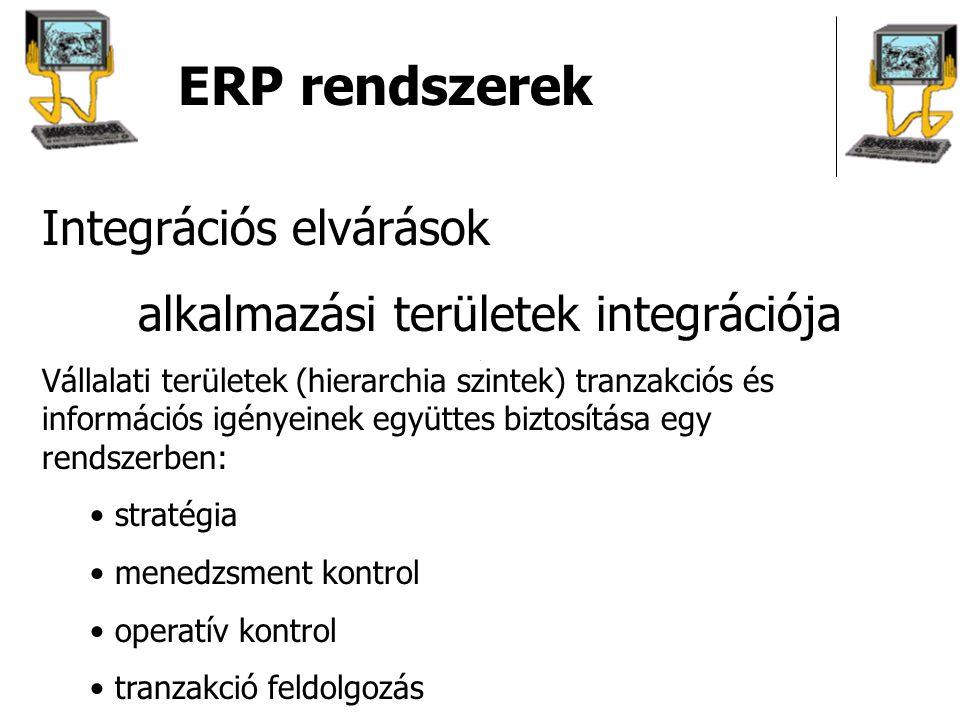 ERP rendszerek Integrációs elvárások alkalmazási területek integrációja Vállalati területek (hierarchia szintek) tranzakciós és információs igényeinek