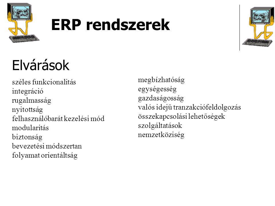 ERP rendszerek Elvárások széles funkcionalitás integráció rugalmasság nyitottság felhasználóbarát kezelési mód modularitás biztonság bevezetési módsze