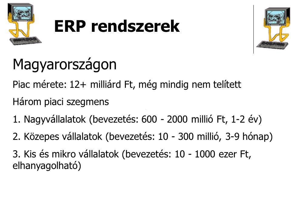 ERP rendszerek Magyarországon Piac mérete: 12+ milliárd Ft, még mindig nem telített Három piaci szegmens 1. Nagyvállalatok (bevezetés: 600 - 2000 mill