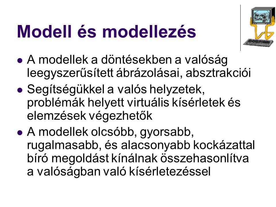 Modell és modellezés A modellek a döntésekben a valóság leegyszerűsített ábrázolásai, absztrakciói Segítségükkel a valós helyzetek, problémák helyett