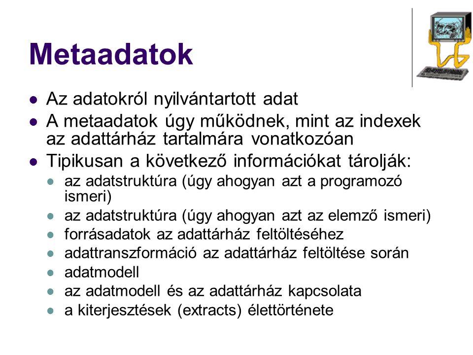 Metaadatok Az adatokról nyilvántartott adat A metaadatok úgy működnek, mint az indexek az adattárház tartalmára vonatkozóan Tipikusan a következő info