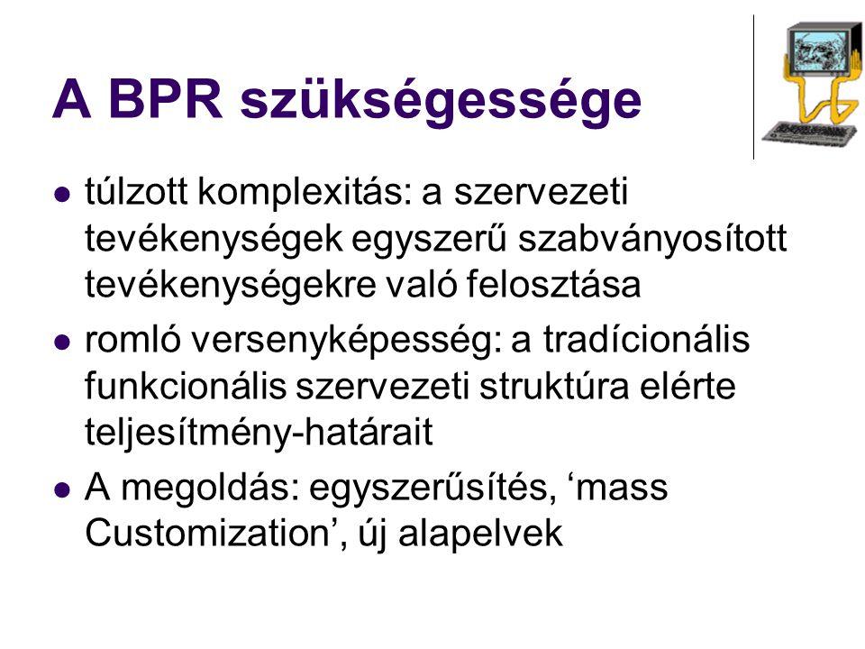 A BPR szükségessége túlzott komplexitás: a szervezeti tevékenységek egyszerű szabványosított tevékenységekre való felosztása romló versenyképesség: a