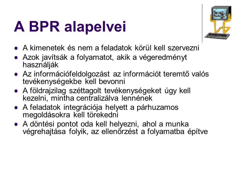 A BPR alapelvei A kimenetek és nem a feladatok körül kell szervezni Azok javítsák a folyamatot, akik a végeredményt használják Az információfeldolgozá